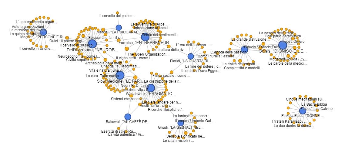 rete delle reti di libri Literacy References